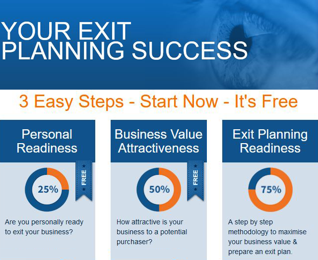 are you ready to exit your business?
