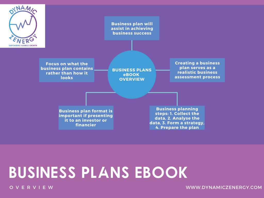 ebook business planning