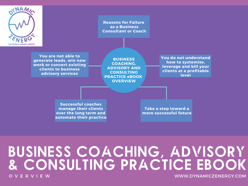 Business Coaching and Consulting eBook Topics