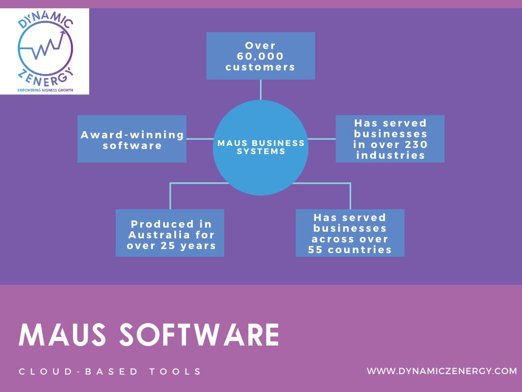 strategic business planning tools