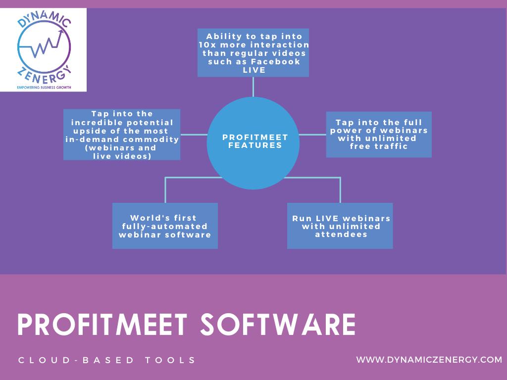 profit meet software