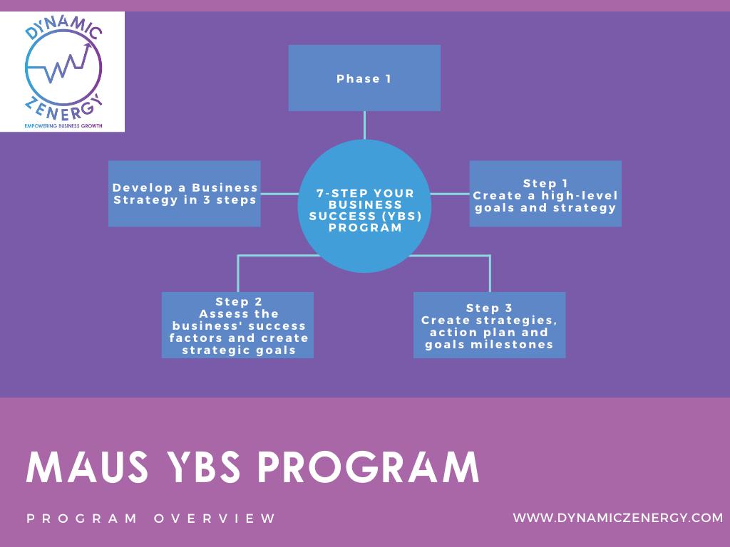 maus your business success program