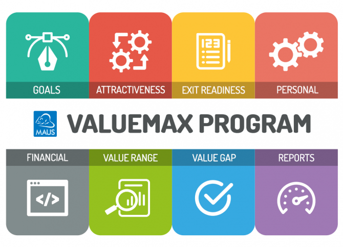 value max program