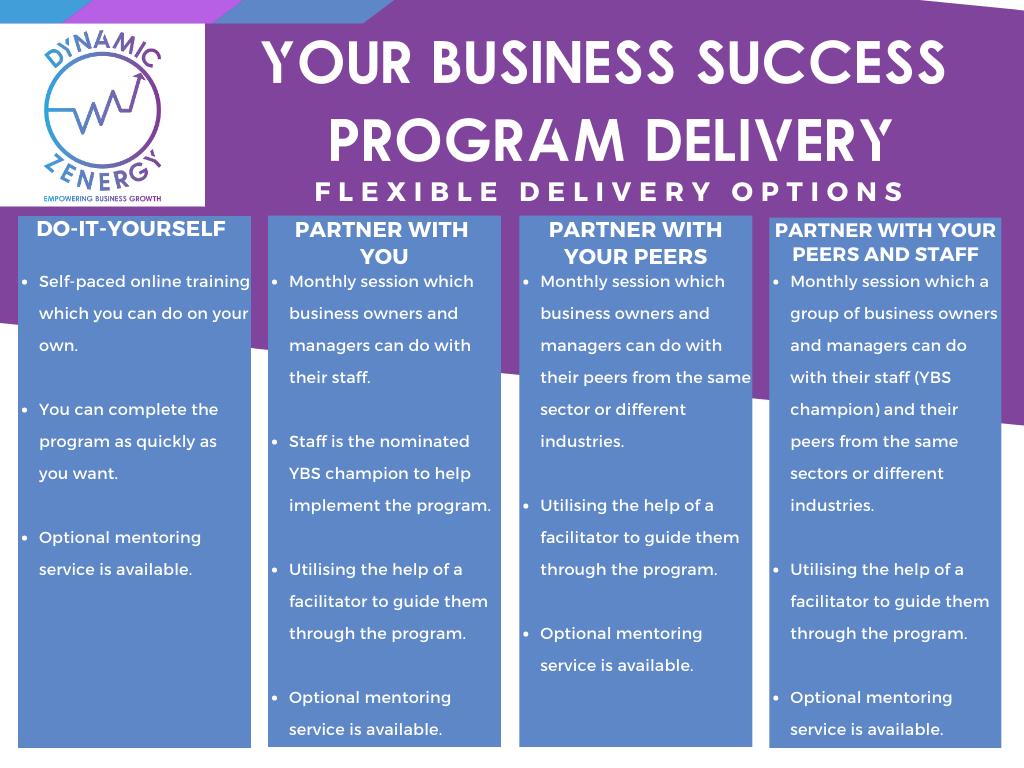 your business success program