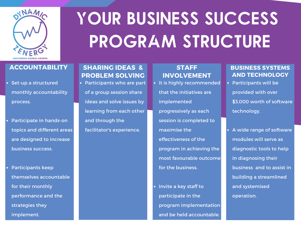 your business success program
