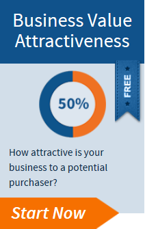business attractiveness quesionnaire