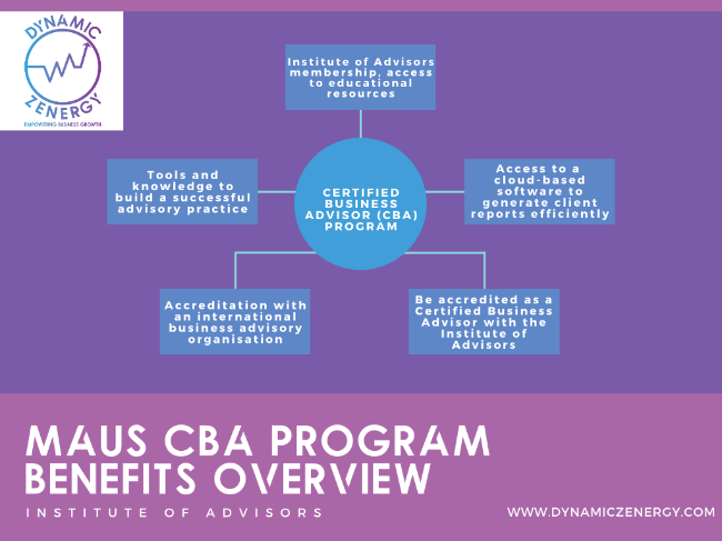 accredited partner program