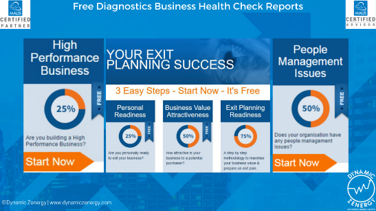 Business Health Check Reports