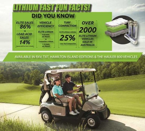 Lithium Fast, Fun, Facts