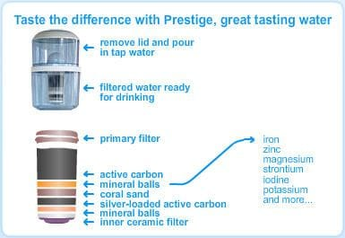 filter cartridge water coolers southport