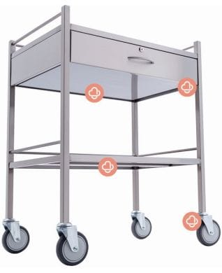 Standard inclusions on any Hipac Trolley