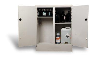 160L Polyethylene Storage Cabinet