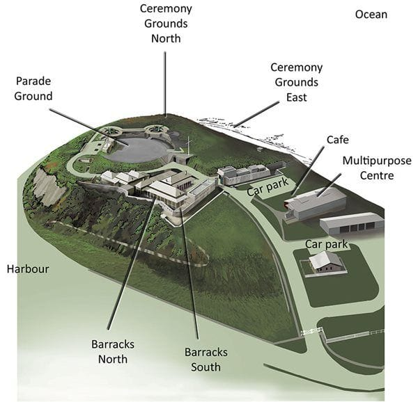 Fort Scratchley Guide Tour Picture