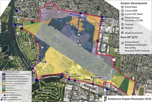 Bankstown Airport and Camden Airport, Sydney