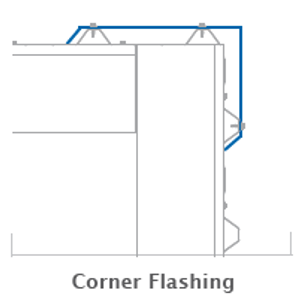 Corner Flashings