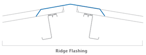 Ridge Flashings