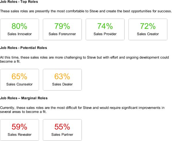 FinxS Sales Diagnostic Tools
