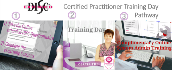 Extended DISC Accreditation Training - Talent Tools