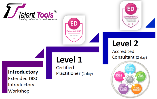 Extended DISC & FinxS Accreditation - Talent Tools