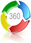 Live Online 360 Degree Assessment Accreditated Consultant Training