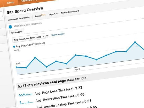 Updates to the Google Analytics site speed measurement