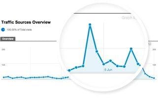 Load Balanced Hosting | Online Hosting Services | Australian Website Hosting | Website Builder | Website Platform
