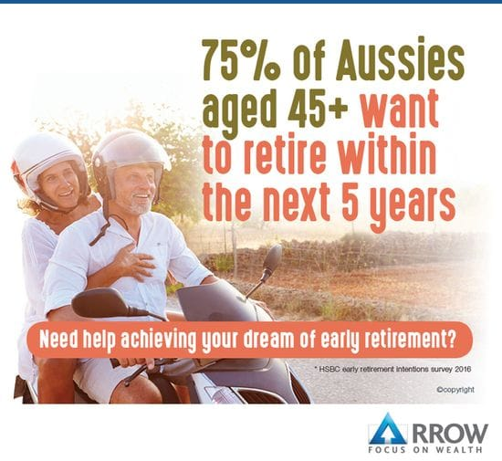 Achieving Dream of Early Retirement