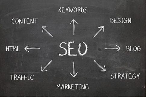 6 SEO Mistakes You Should Avoid at All Costs