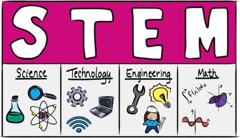 STEM - We know what it stands for, but what does it mean?