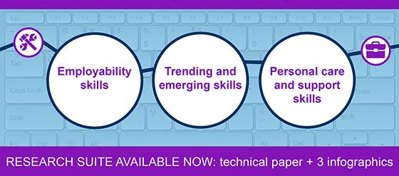 Internet job postings show the skills employers want