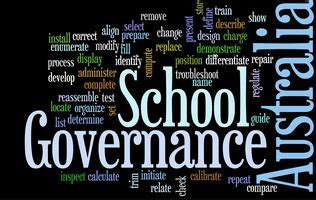 US Experience shows TOP DOWN and COMMAND & CONTROL organisation of school systems is not the way to go