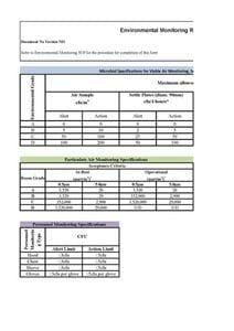 Environmental Monitoring Results