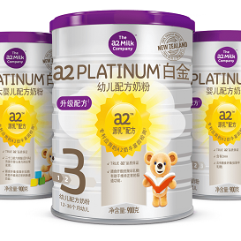 CHINESE DEMAND DRIVES A2 MILK COMPANY REVENUE UP NEARLY $20 MILLION