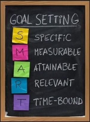 Goal Setting for 2020 - SMART Formula