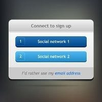 Social logins explained