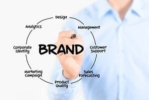 Is your corporate identity consistent?