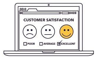 Rise of customer satisfaction