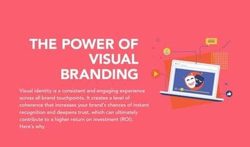 The power of visual branding