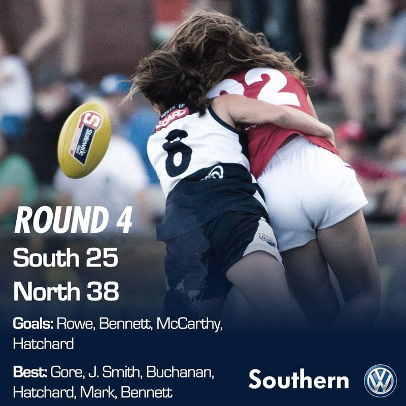 SAFCW Match Report - Round 4 - South Adelaide vs North Adelaide