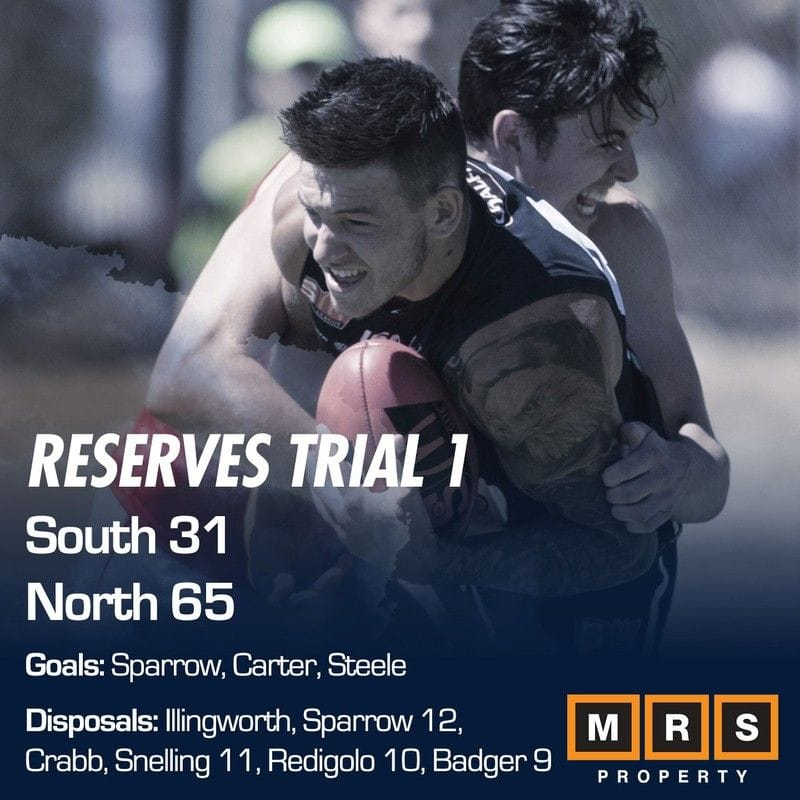 Reserves Match Report - Trial 1 - South Adelaide vs North Adelaide