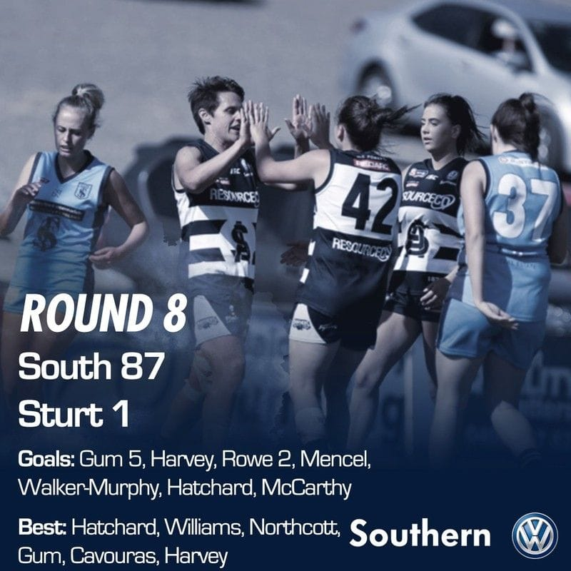 SAFCW Match Report - Round 8 - South Adelaide vs Sturt