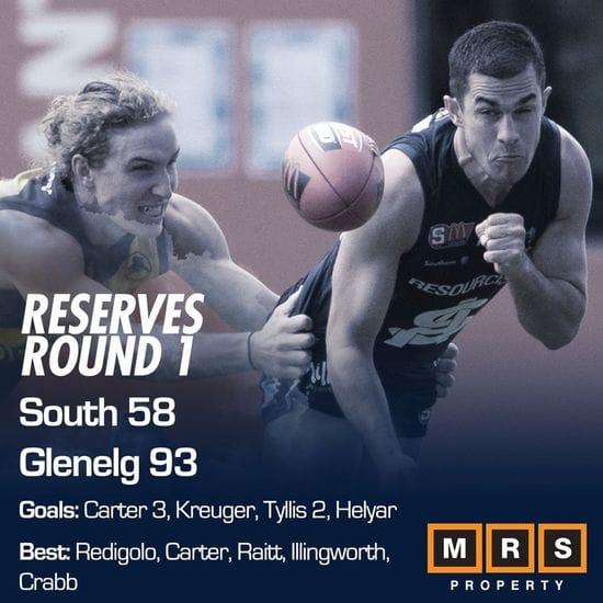 Reserves Match Report - Round 1 - South Adelaide vs Glenelg