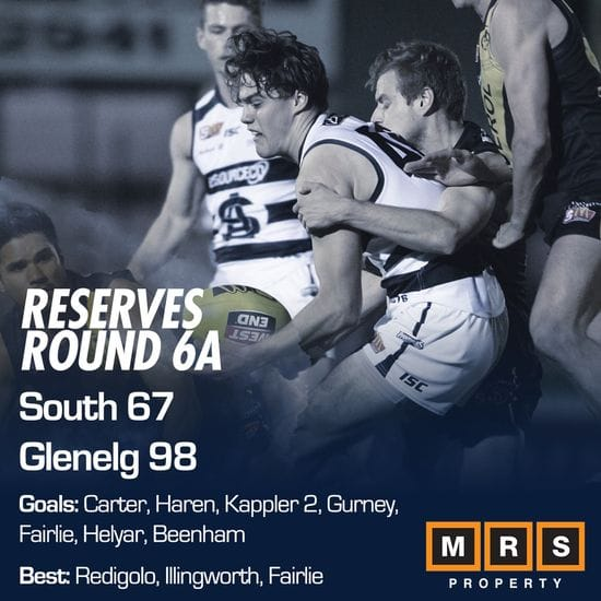 Reserves Match Report - Round 6A - South Adelaide vs Glenelg