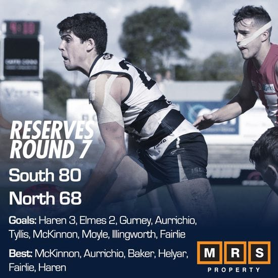 Reserves Match Report - Round 7 - South Adelaide vs North Adelaide
