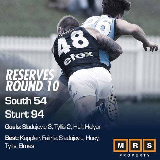 Reserves Match Report - Round 10 - South Adelaide vs Sturt