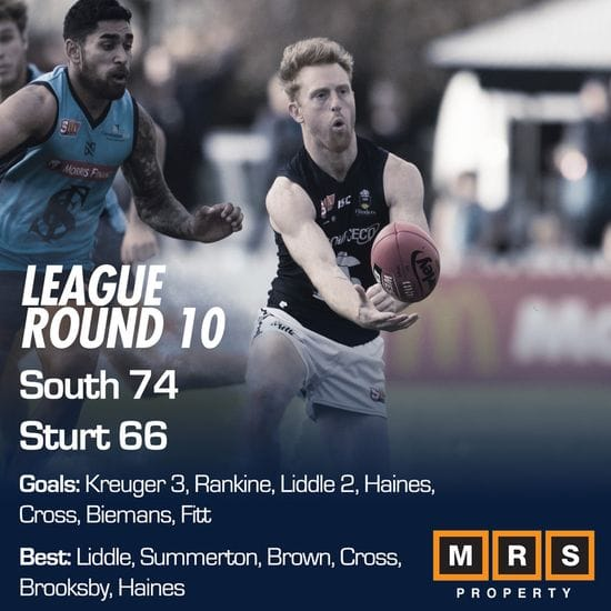 League Match Report - Round 10 - South Adelaide vs Sturt