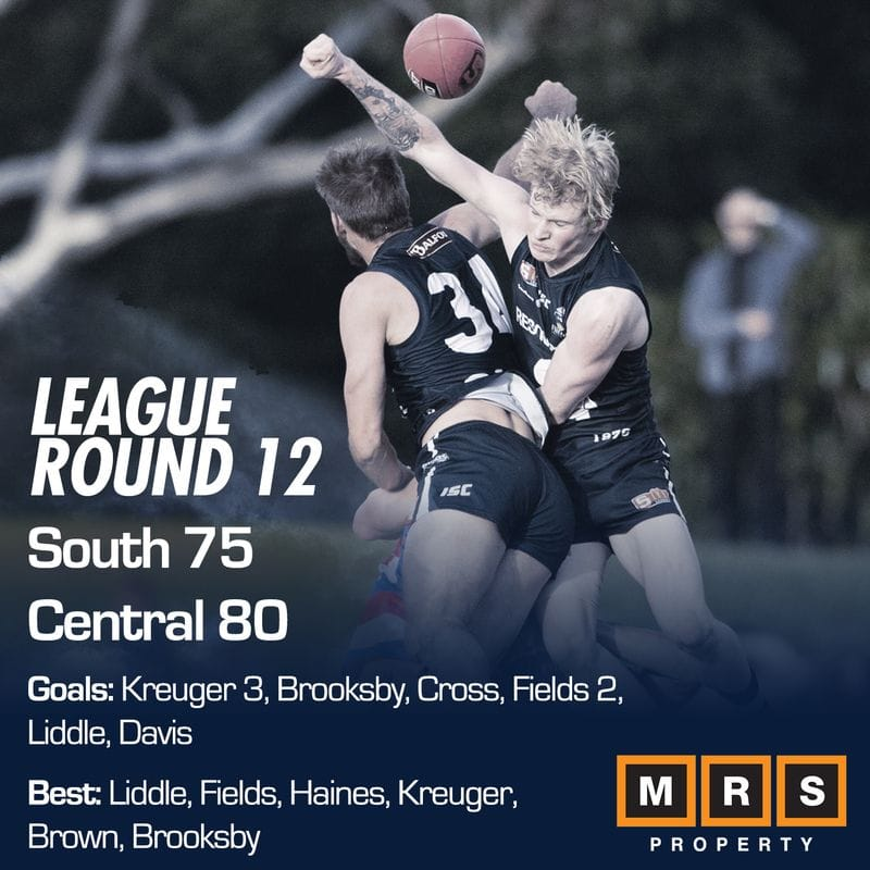 League Match Report - Round 12 - South Adelaide vs Central District