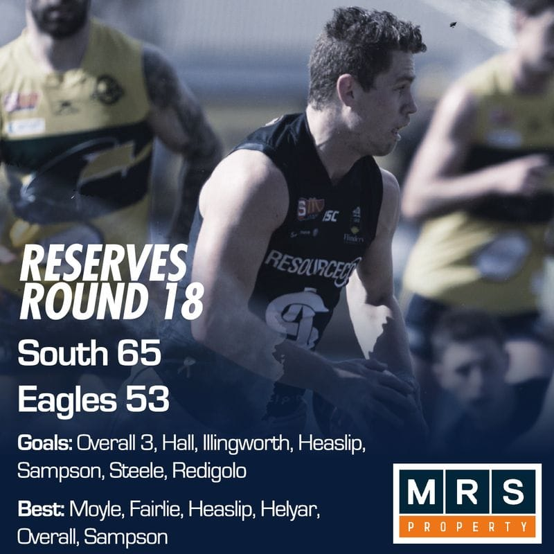 Reserves Match Report - Round 18 - South Adelaide vs Woodville-West Torrens