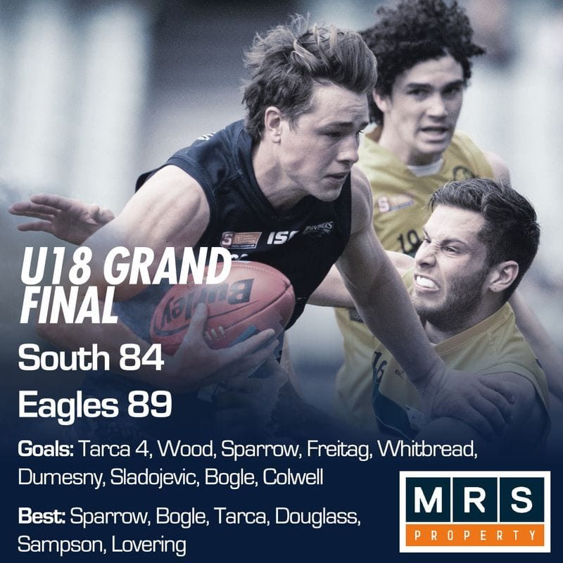 Under 18s Report: Grand Final - South Adelaide vs Eagles
