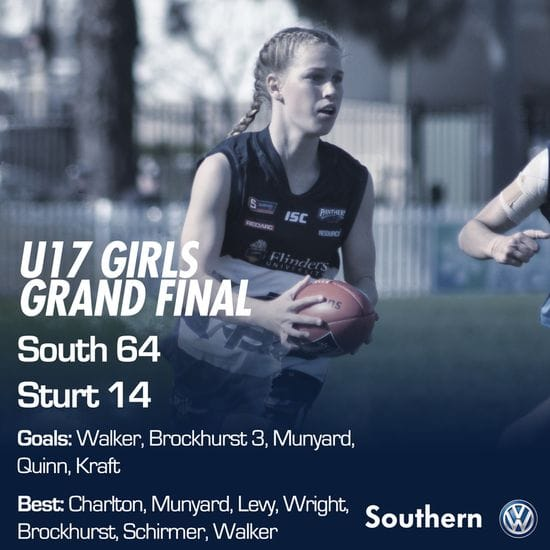 Under 17G Report: Grand Final - South Adelaide vs Sturt